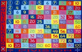 Fun Rugs Funtime Multiplication Rug